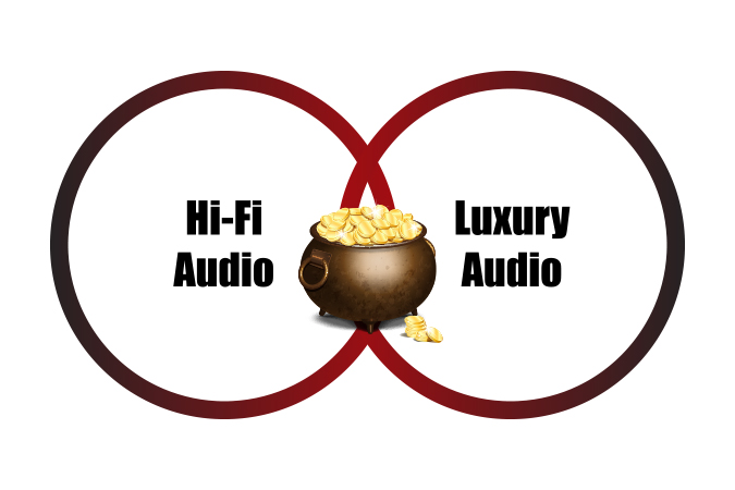Hi-fi and luxury